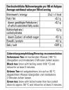 Granatapfelkerne gemahlen